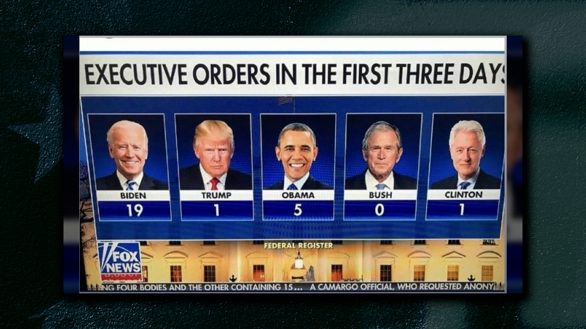 WATCH: Biden Fact Checked On Executive Orders And How They Affect You